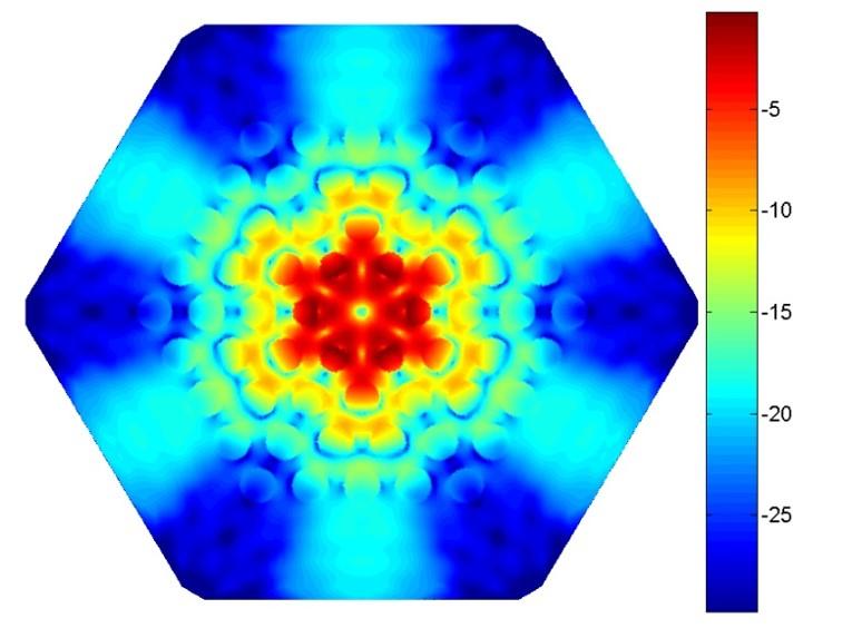 Dissertation Photonic Crystal